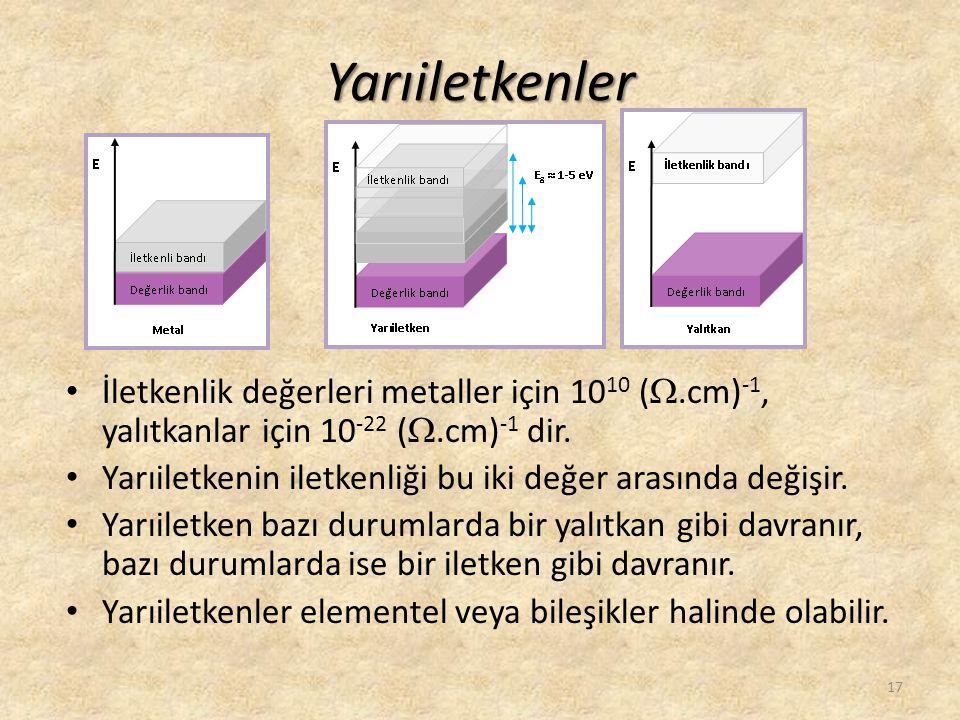 Yarıiletkenler • İletkenlik değerleri metaller için 10 10 ( .cm) -1, yalıtkanlar için 10 -22 ( .cm) -1 dir. • Yarıiletkenin iletkenliği bu iki değer