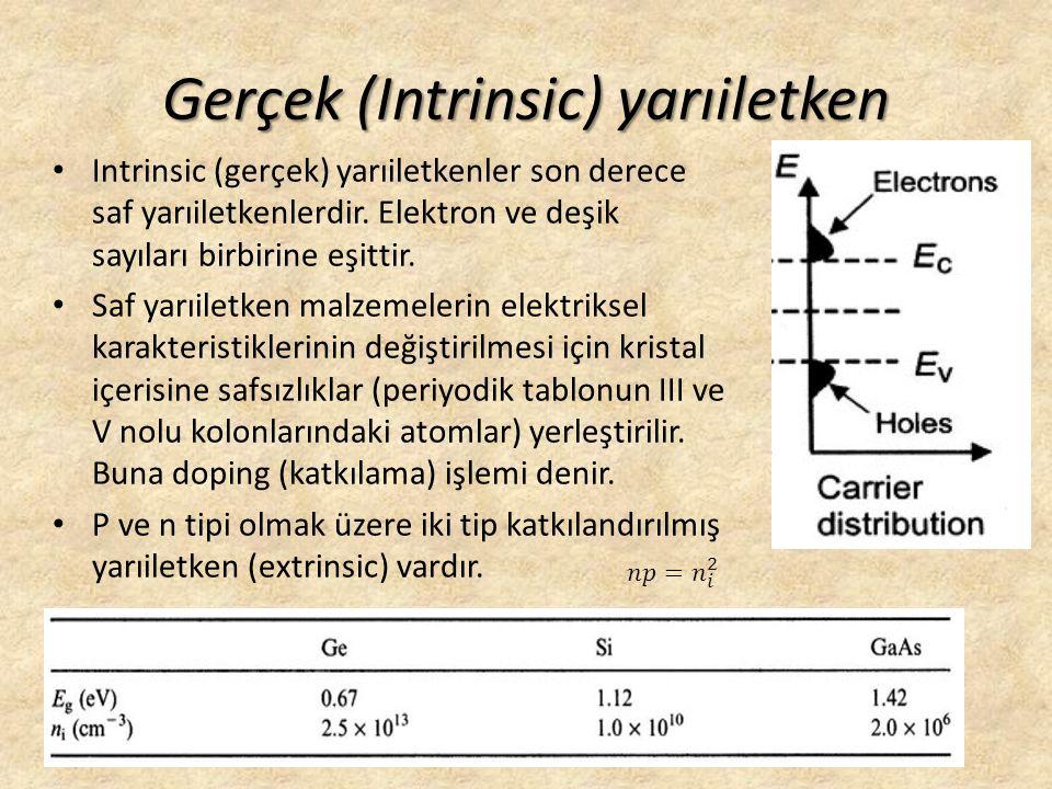 Gerçek (Intrinsic) yarıiletken • Intrinsic (gerçek) yarıiletkenler son derece saf yarıiletkenlerdir. Elektron ve deşik sayıları birbirine eşittir. • S