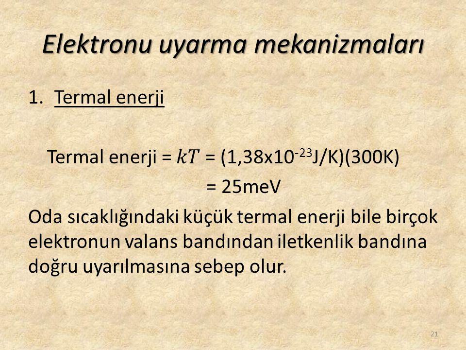 Elektronu uyarma mekanizmaları 21