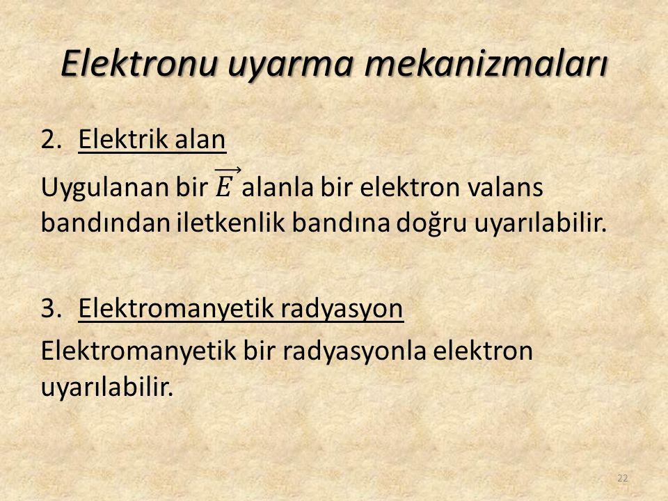 Elektronu uyarma mekanizmaları 22