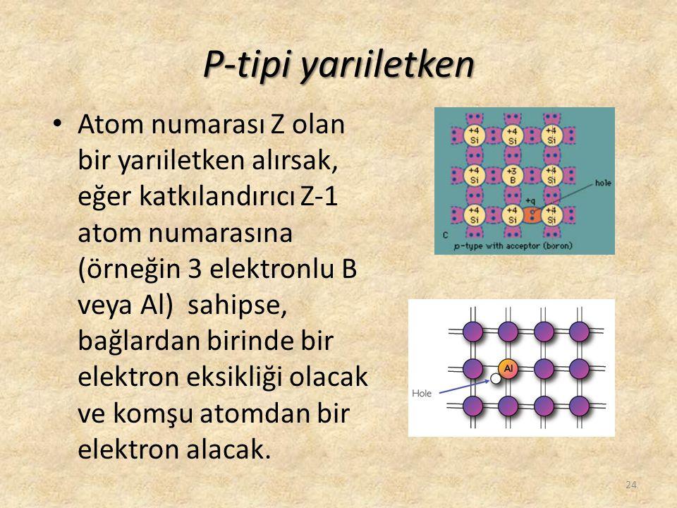 P-tipi yarıiletken • Atom numarası Z olan bir yarıiletken alırsak, eğer katkılandırıcı Z-1 atom numarasına (örneğin 3 elektronlu B veya Al) sahipse, b