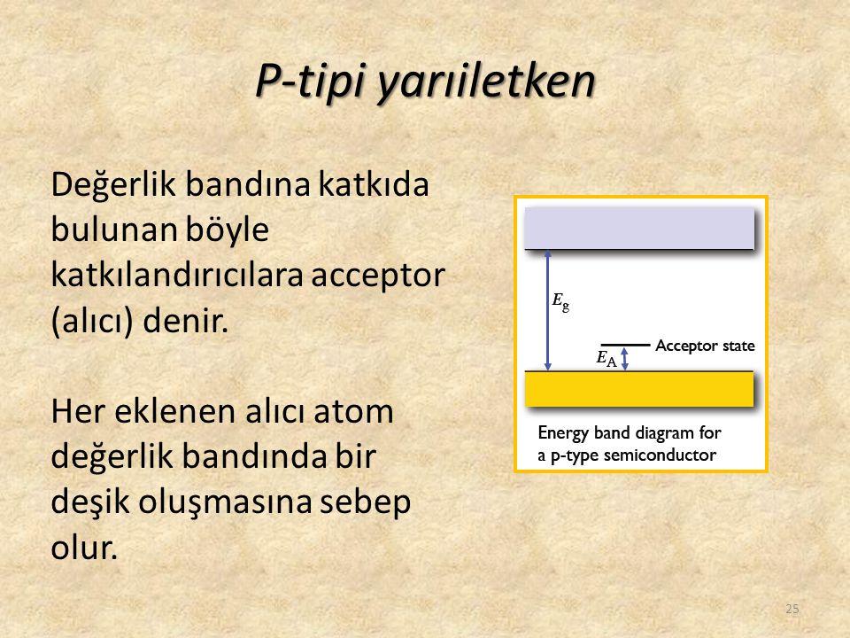 P-tipi yarıiletken 25 Değerlik bandına katkıda bulunan böyle katkılandırıcılara acceptor (alıcı) denir. Her eklenen alıcı atom değerlik bandında bir d