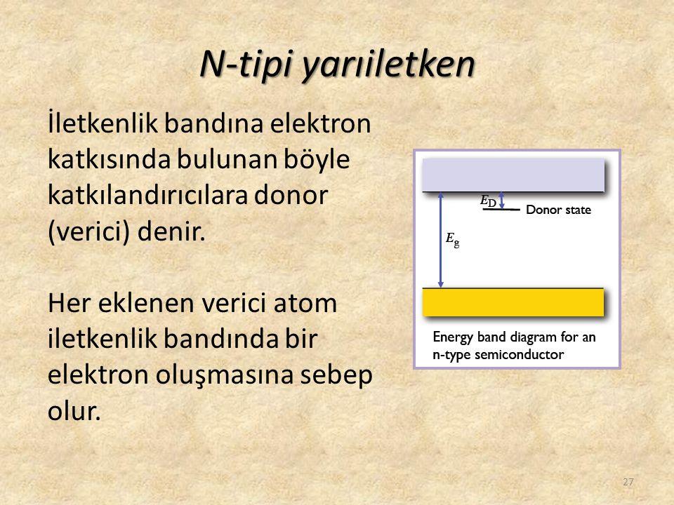 N-tipi yarıiletken 27 İletkenlik bandına elektron katkısında bulunan böyle katkılandırıcılara donor (verici) denir. Her eklenen verici atom iletkenlik