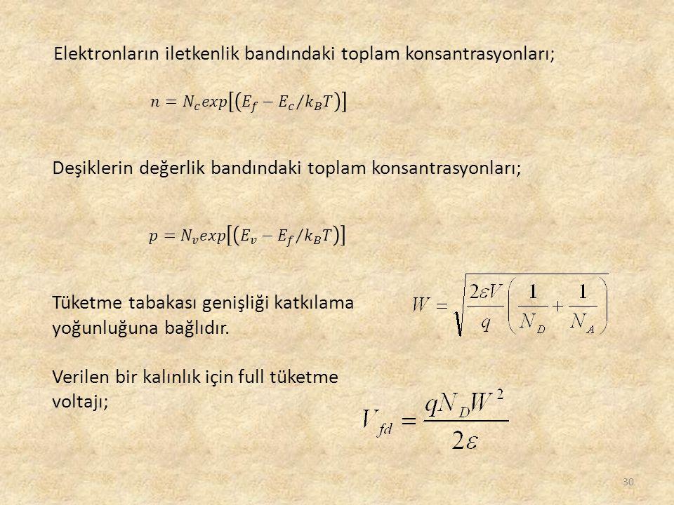 30 Elektronların iletkenlik bandındaki toplam konsantrasyonları; Deşiklerin değerlik bandındaki toplam konsantrasyonları; Tüketme tabakası genişliği k