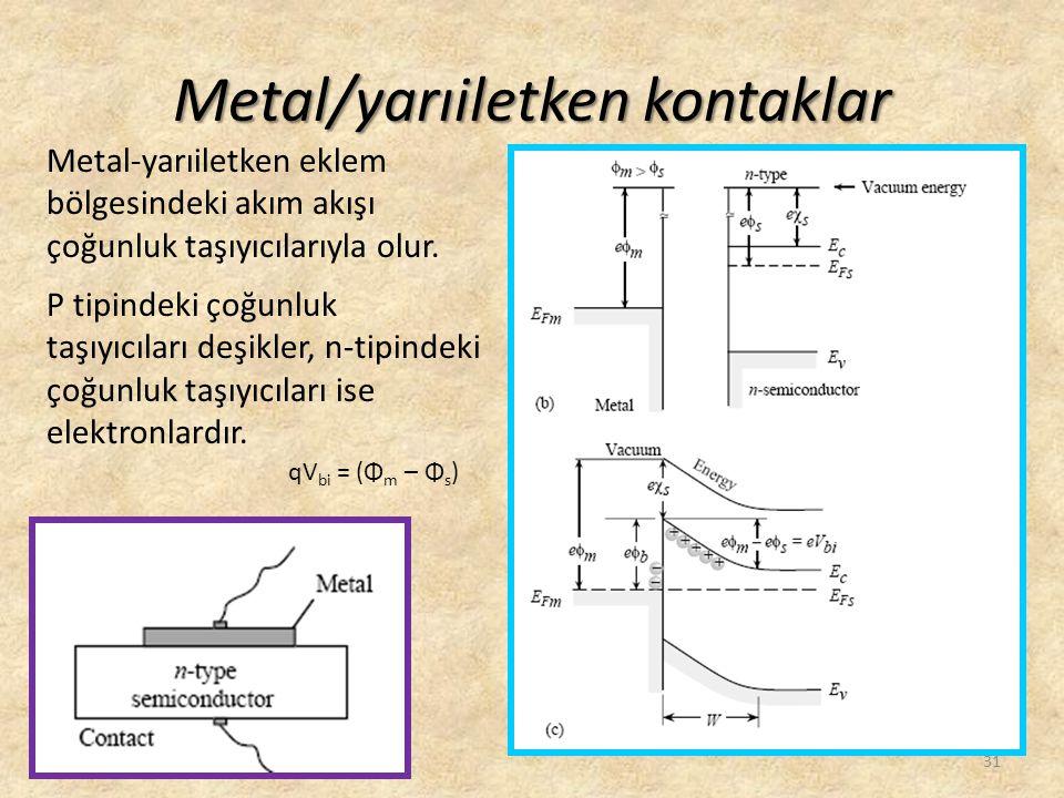 Metal/yarıiletken kontaklar Metal-yarıiletken eklem bölgesindeki akım akışı çoğunluk taşıyıcılarıyla olur. 31 qV bi = (Φ m – Φ s ) P tipindeki çoğunlu