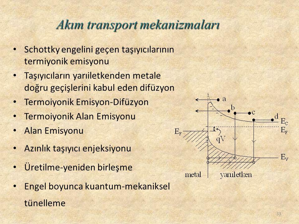 Akım transport mekanizmaları • Schottky engelini geçen taşıyıcılarının termiyonik emisyonu • Taşıyıcıların yarıiletkenden metale doğru geçişlerini kab