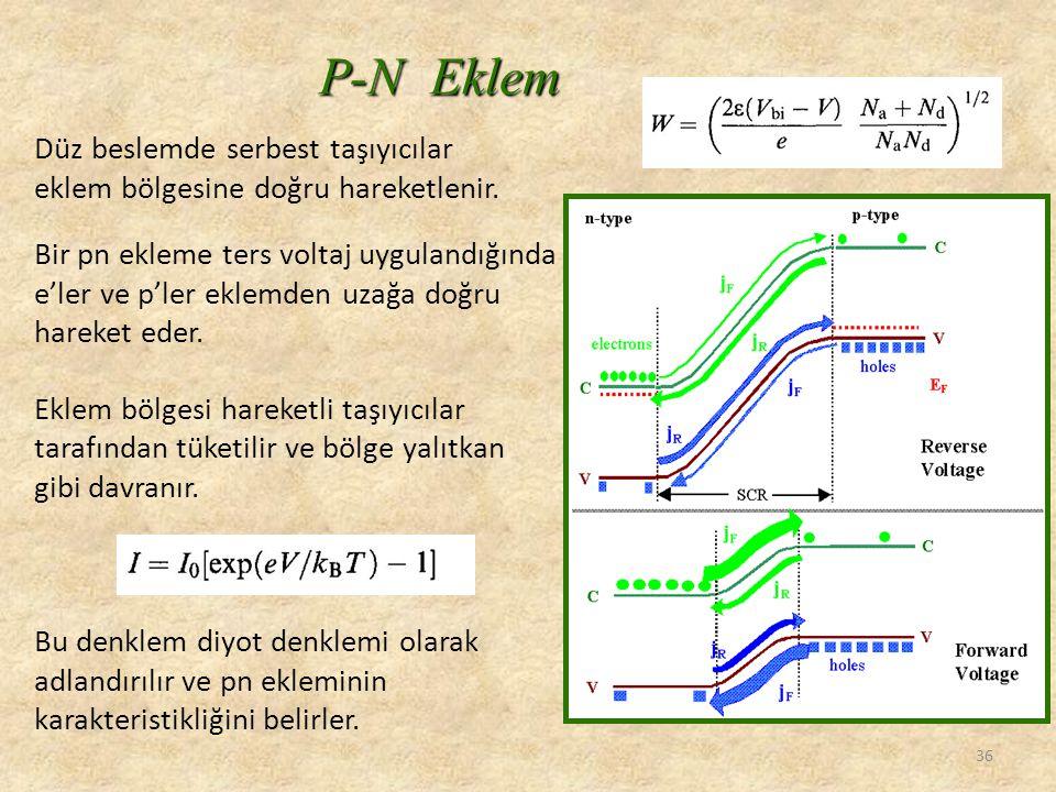 Bir pn ekleme ters voltaj uygulandığında e'ler ve p'ler eklemden uzağa doğru hareket eder. Eklem bölgesi hareketli taşıyıcılar tarafından tüketilir ve