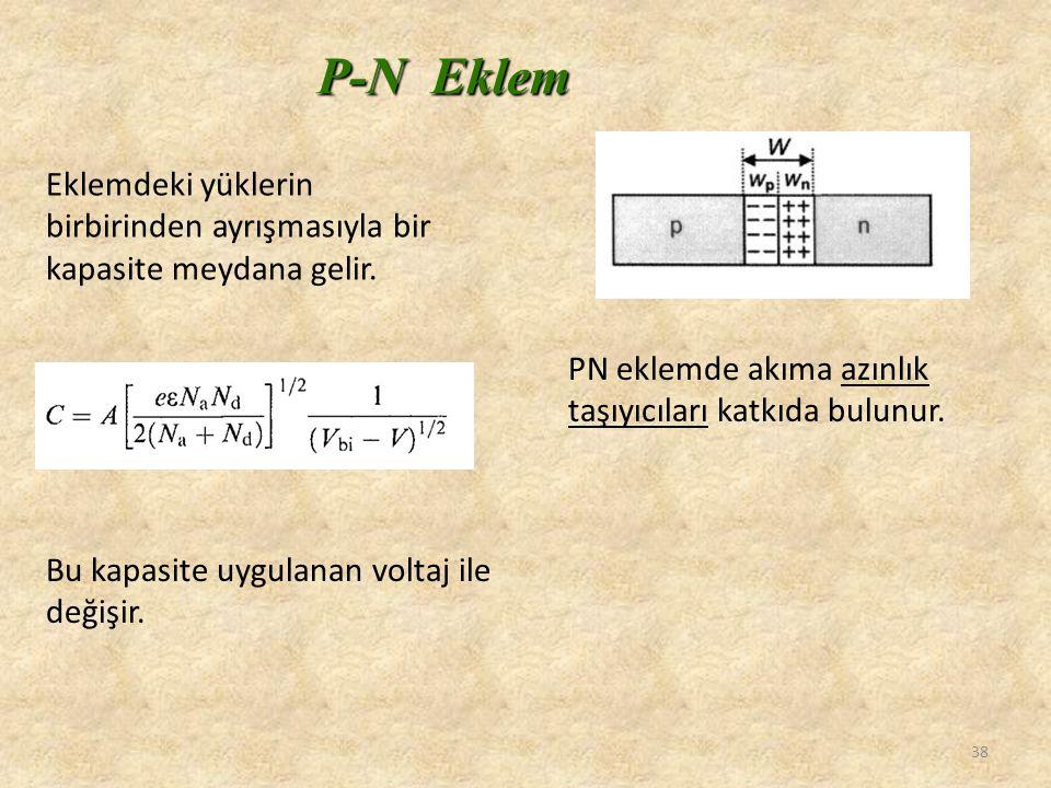 P-N Eklem 38 Eklemdeki yüklerin birbirinden ayrışmasıyla bir kapasite meydana gelir. Bu kapasite uygulanan voltaj ile değişir. PN eklemde akıma azınlı