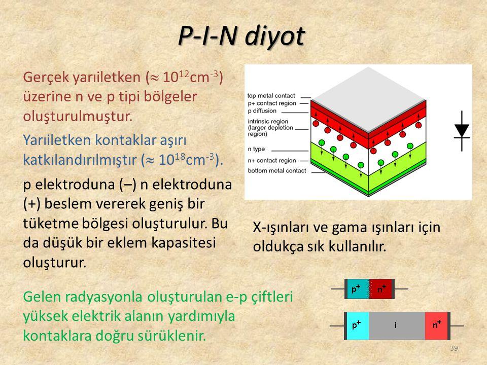 P-I-N diyot Gerçek yarıiletken (  10 12 cm -3 ) üzerine n ve p tipi bölgeler oluşturulmuştur. Yarıiletken kontaklar aşırı katkılandırılmıştır (  10