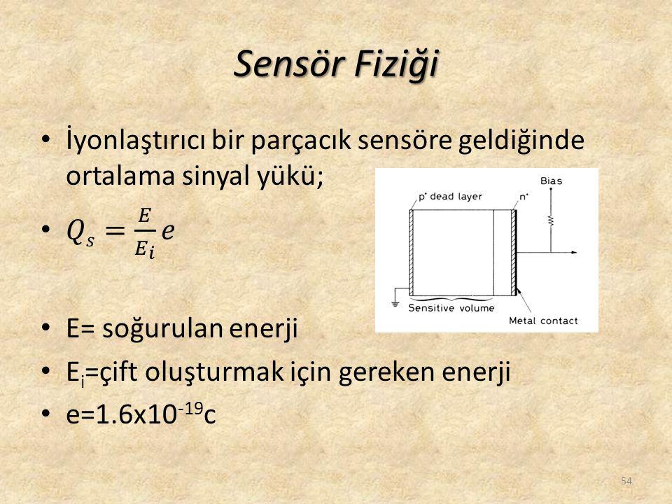 Sensör Fiziği 54
