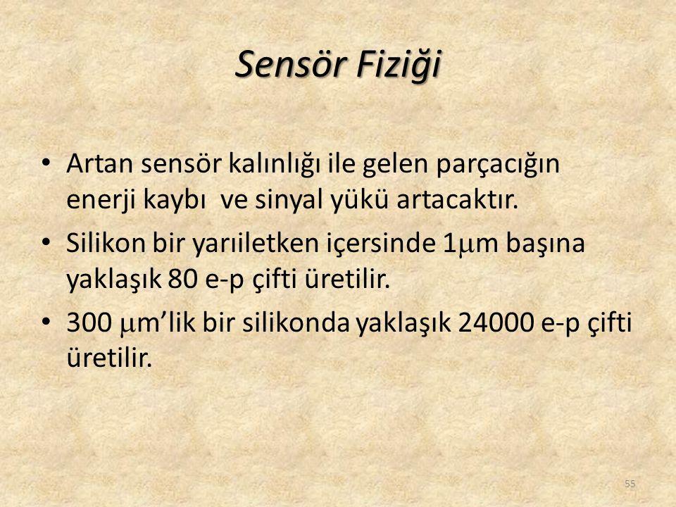 Sensör Fiziği • Artan sensör kalınlığı ile gelen parçacığın enerji kaybı ve sinyal yükü artacaktır. • Silikon bir yarıiletken içersinde 1  m başına y