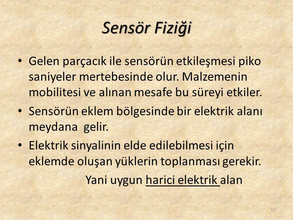 Sensör Fiziği • Gelen parçacık ile sensörün etkileşmesi piko saniyeler mertebesinde olur. Malzemenin mobilitesi ve alınan mesafe bu süreyi etkiler. •