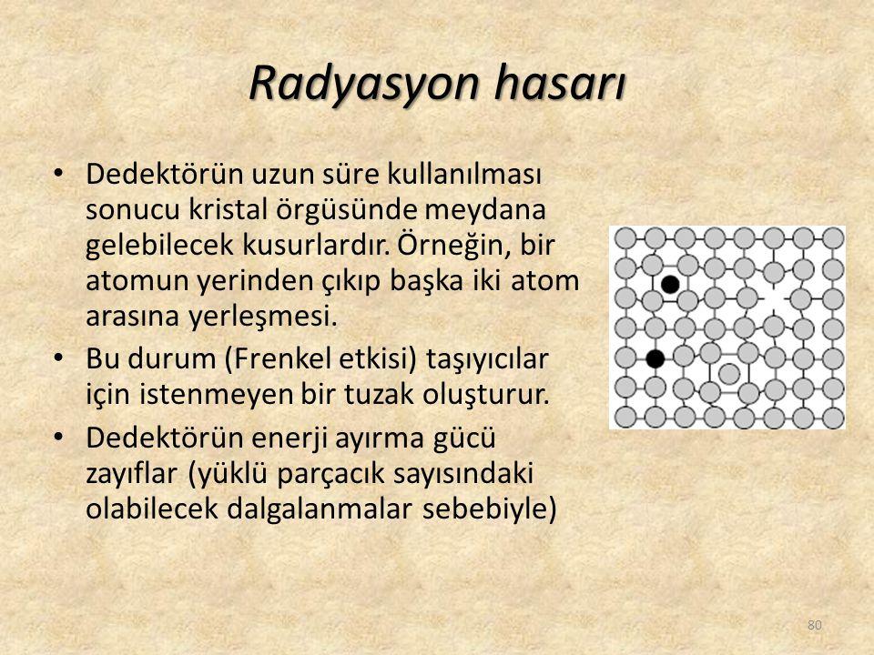 Radyasyon hasarı • Dedektörün uzun süre kullanılması sonucu kristal örgüsünde meydana gelebilecek kusurlardır. Örneğin, bir atomun yerinden çıkıp başk