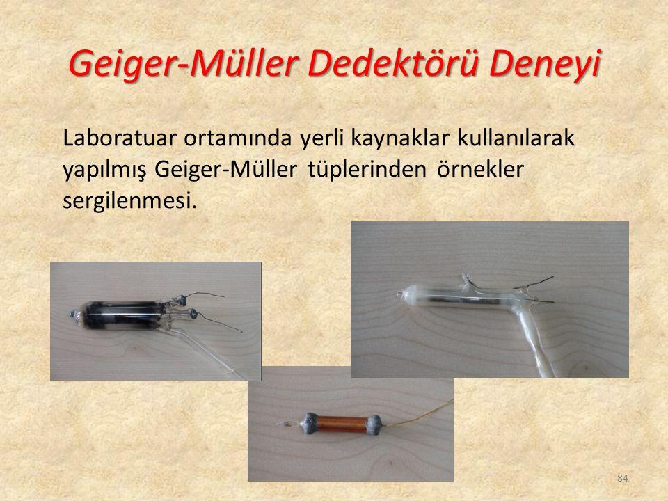 Geiger-Müller Dedektörü Deneyi 84 Laboratuar ortamında yerli kaynaklar kullanılarak yapılmış Geiger-Müller tüplerinden örnekler sergilenmesi.