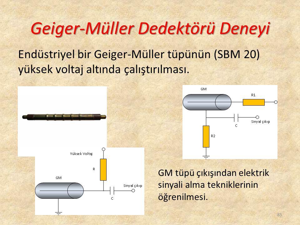 Geiger-Müller Dedektörü Deneyi Endüstriyel bir Geiger-Müller tüpünün (SBM 20) yüksek voltaj altında çalıştırılması. 85 GM tüpü çıkışından elektrik sin
