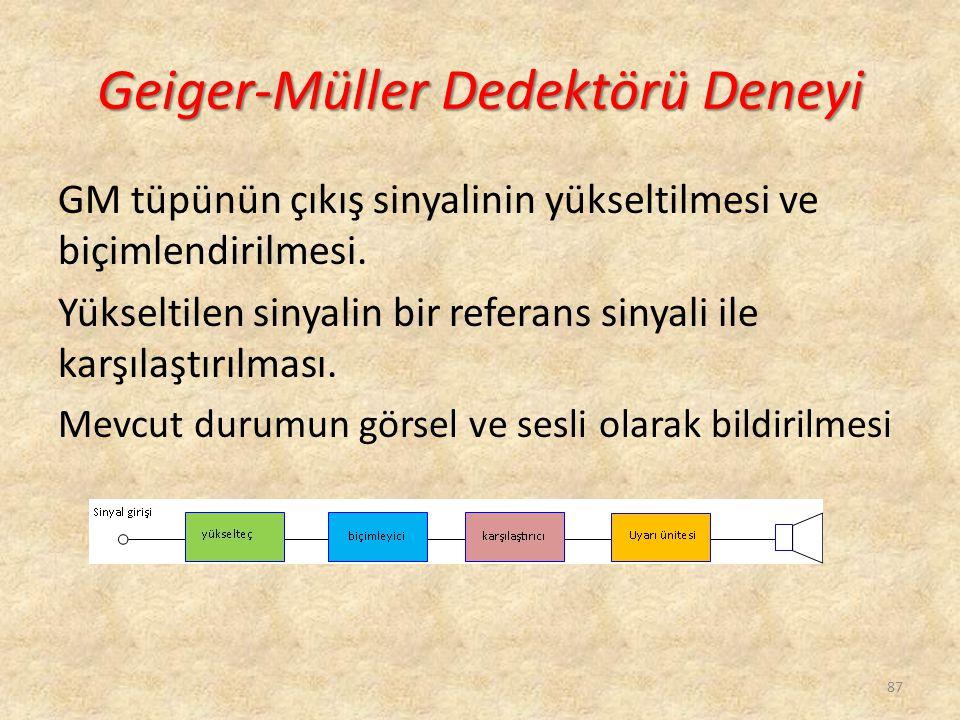 Geiger-Müller Dedektörü Deneyi GM tüpünün çıkış sinyalinin yükseltilmesi ve biçimlendirilmesi. Yükseltilen sinyalin bir referans sinyali ile karşılaşt