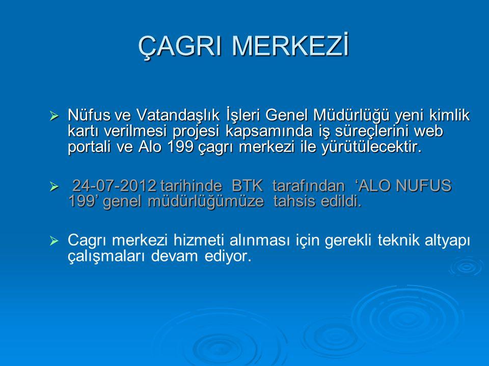 ÇAGRI MERKEZİ  Nüfus ve Vatandaşlık İşleri Genel Müdürlüğü yeni kimlik kartı verilmesi projesi kapsamında iş süreçlerini web portali ve Alo 199 çagrı