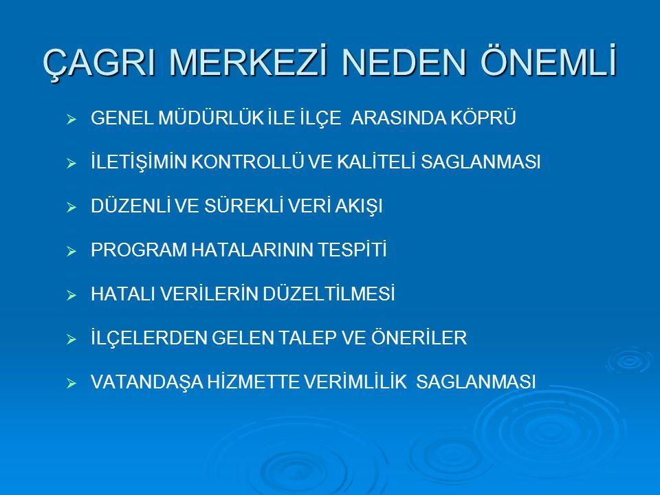 HİZMET VERİLECEK HEDEF KİTLE  T.C Vatandaşı olup Türkiye'de ikamet edenler  T.C Vatandaşı olup yurtdışında ikamet edenler  T.C Vatandaşı olmayan Türkiye'de ikamet edenler  Protokol yapılmış resmi kurumlar  Nüfus daireleri 26