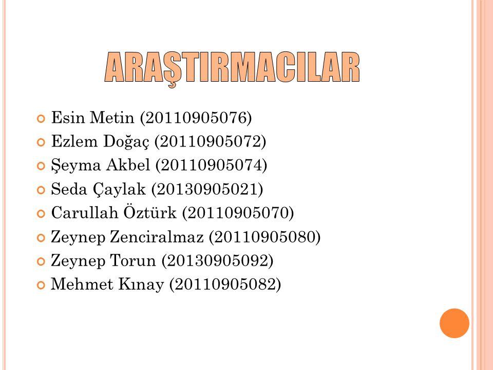 Esin Metin (20110905076) Ezlem Doğaç (20110905072) Şeyma Akbel (20110905074) Seda Çaylak (20130905021) Carullah Öztürk (20110905070) Zeynep Zenciralmaz (20110905080) Zeynep Torun (20130905092) Mehmet Kınay (20110905082)