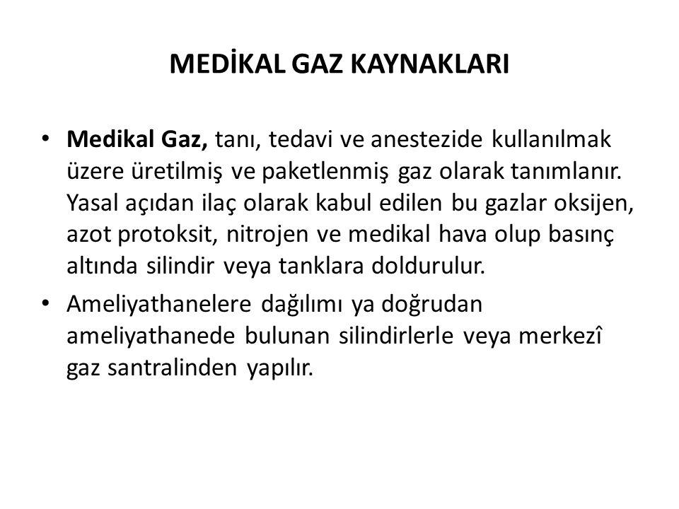 MEDİKAL GAZ KAYNAKLARI • Medikal Gaz, tanı, tedavi ve anestezide kullanılmak üzere üretilmiş ve paketlenmiş gaz olarak tanımlanır. Yasal açıdan ilaç o