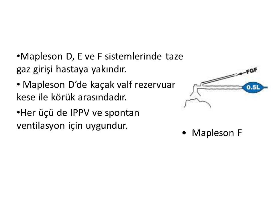 • Mapleson D, E ve F sistemlerinde taze gaz girişi hastaya yakındır. • Mapleson D'de kaçak valf rezervuar kese ile körük arasındadır. • Her üçü de IPP