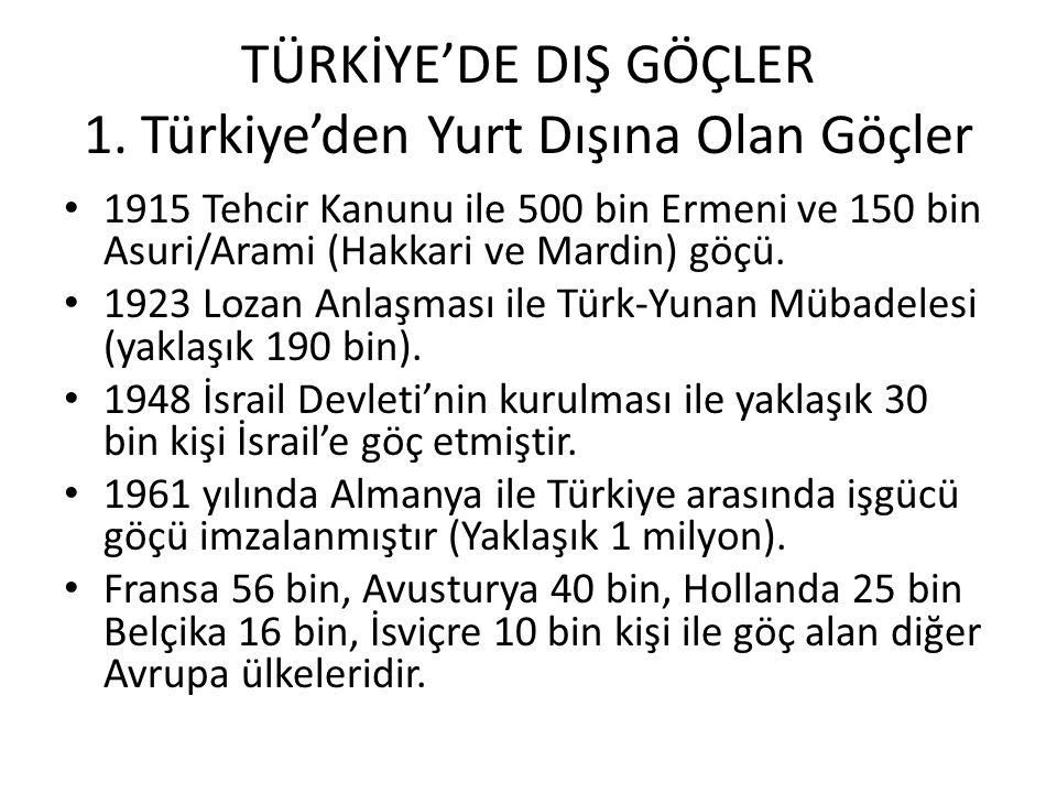 TÜRKİYE'DE DIŞ GÖÇLER 1. Türkiye'den Yurt Dışına Olan Göçler • 1915 Tehcir Kanunu ile 500 bin Ermeni ve 150 bin Asuri/Arami (Hakkari ve Mardin) göçü.