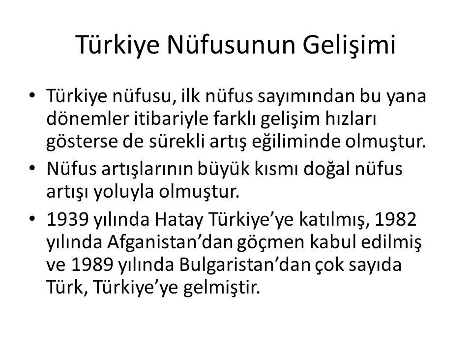 Türkiye Nüfusunun Gelişimi • Türkiye nüfusu, ilk nüfus sayımından bu yana dönemler itibariyle farklı gelişim hızları gösterse de sürekli artış eğilimi