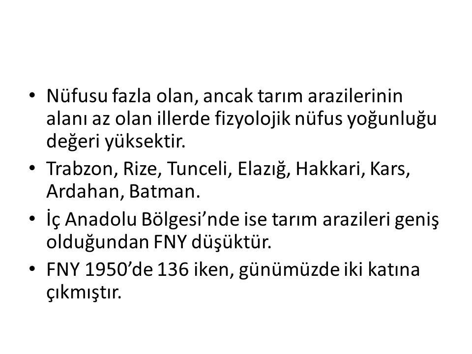 • Nüfusu fazla olan, ancak tarım arazilerinin alanı az olan illerde fizyolojik nüfus yoğunluğu değeri yüksektir. • Trabzon, Rize, Tunceli, Elazığ, Hak