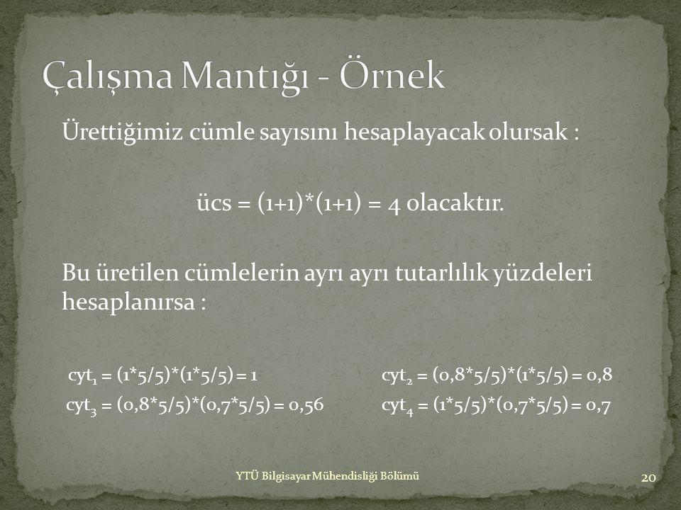 Sunulan çalışmada, ilk Türkçe hayat bilgisi veritabanı (CSdb) kullanılarak bir bilgisayar sisteminin girilen bir cümleden çıkarım yaparak girilenle benzer/aynı anlamda yeni cümleler ve doğruluk oranları üretmesi sağlanmıştır.