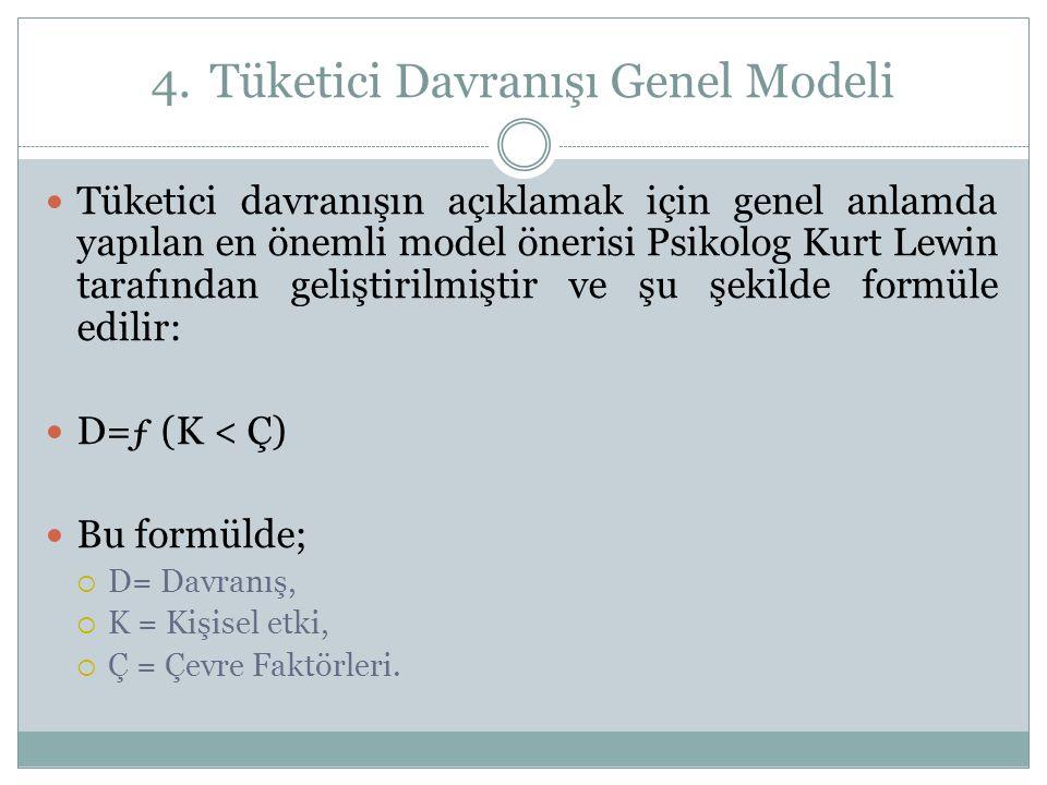 4.Tüketici Davranışı Genel Modeli  Tüketici davranışın açıklamak için genel anlamda yapılan en önemli model önerisi Psikolog Kurt Lewin tarafından ge