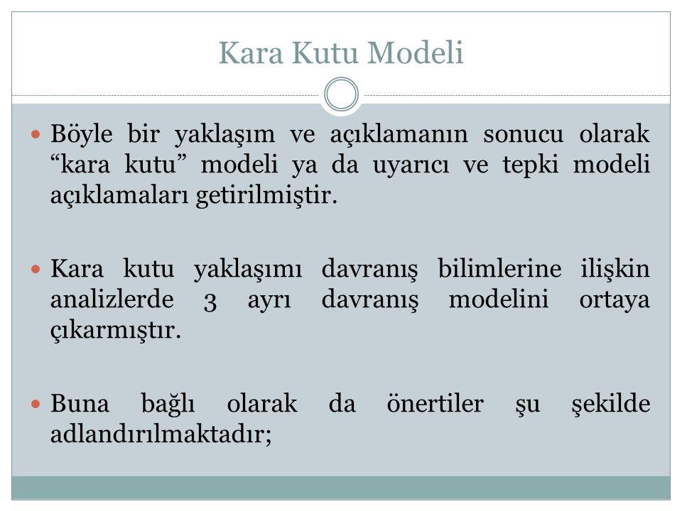"""Kara Kutu Modeli  Böyle bir yaklaşım ve açıklamanın sonucu olarak """"kara kutu"""" modeli ya da uyarıcı ve tepki modeli açıklamaları getirilmiştir.  Kara"""