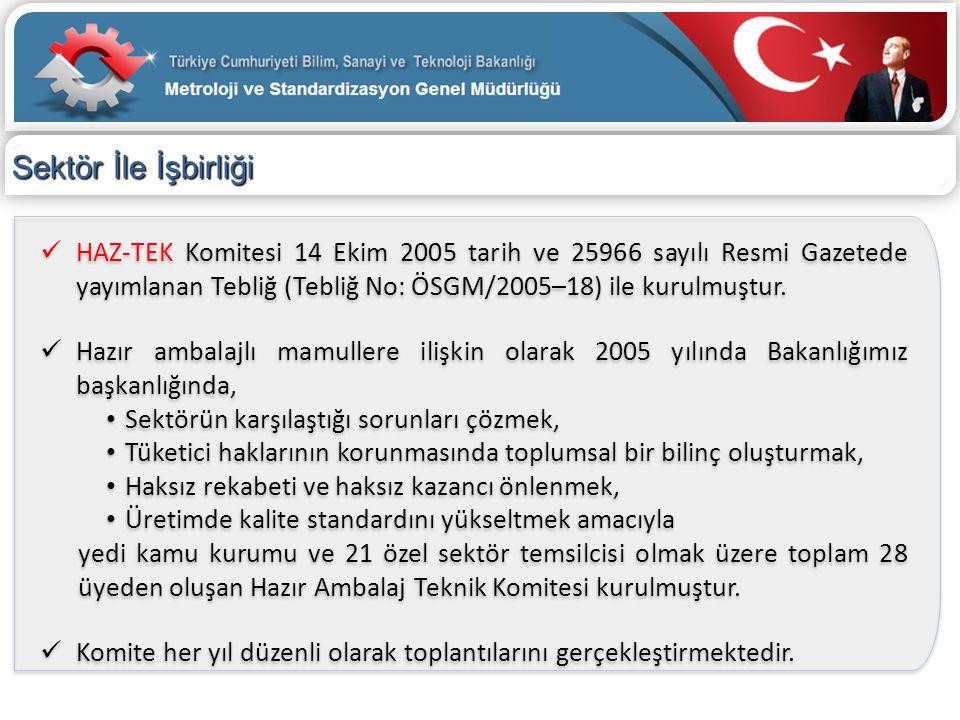 Sektör İle İşbirliği  HAZ-TEK Komitesi 14 Ekim 2005 tarih ve 25966 sayılı Resmi Gazetede yayımlanan Tebliğ (Tebliğ No: ÖSGM/2005–18) ile kurulmuştur.