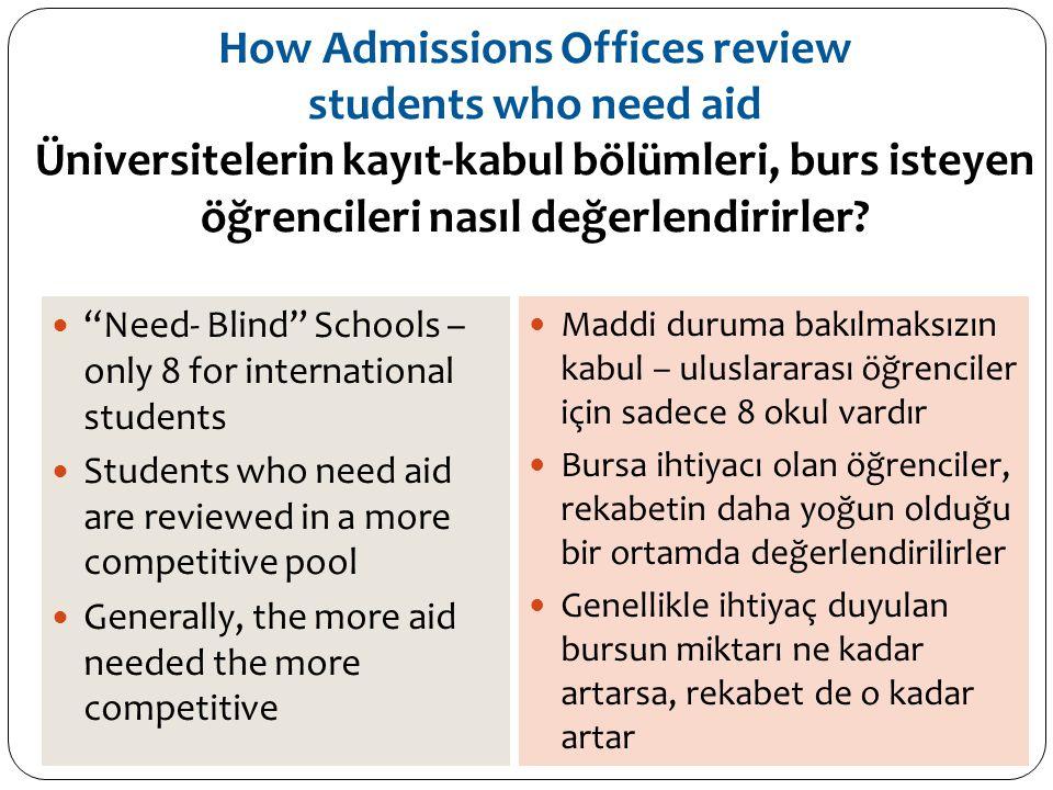 """How Admissions Offices review students who need aid Üniversitelerin kayıt-kabul bölümleri, burs isteyen öğrencileri nasıl değerlendirirler?  """"Need- B"""