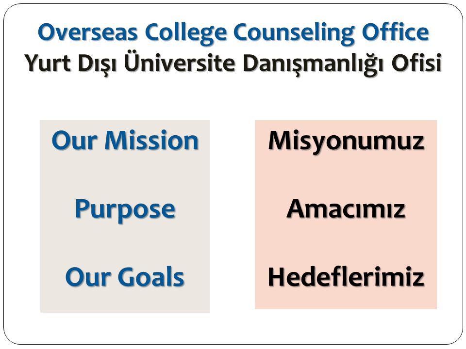 Overseas College Counseling Office Yurt Dışı Üniversite Danışmanlığı Ofisi Our Mission Purpose Our Goals MisyonumuzAmacımızHedeflerimiz
