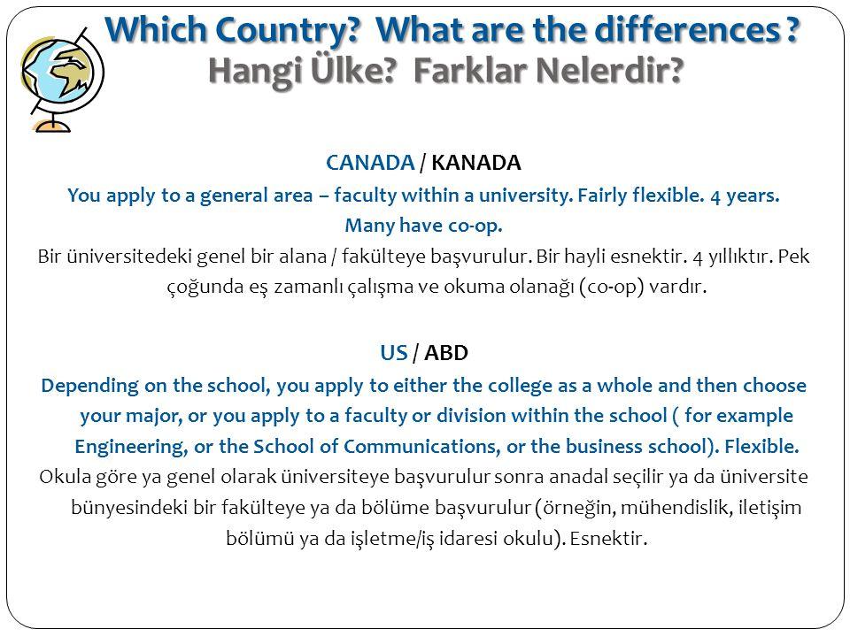 TOEFL TOEFL TOEFL Test Of English as a Foreign Language (Yabancı Dil Olarak İngilizce Sınavı) Why do I need to take it.