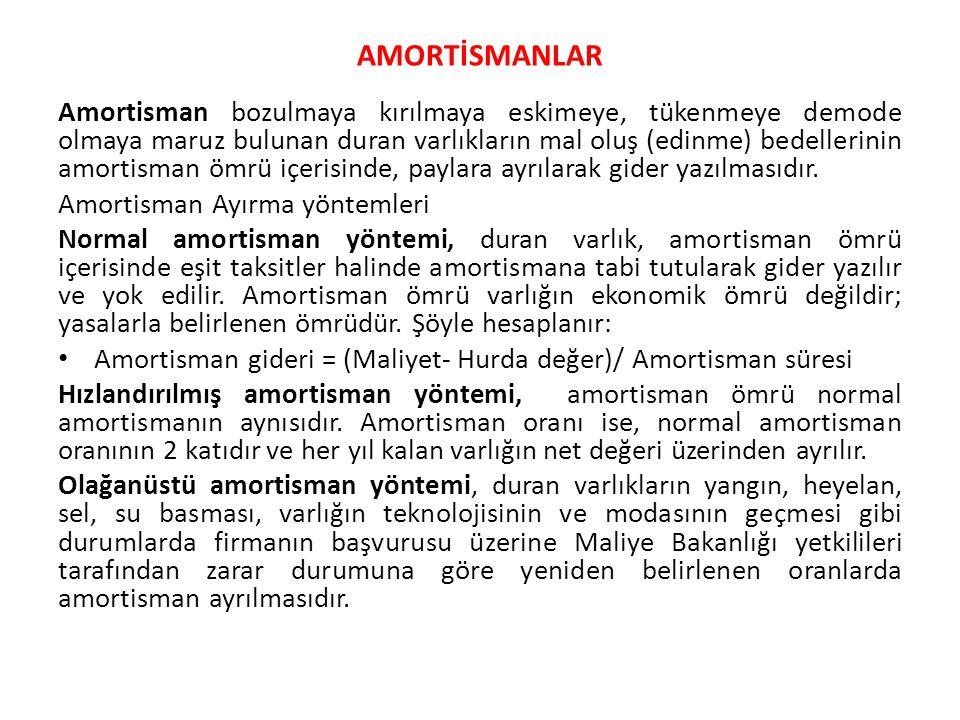 AMORTİSMANLAR Amortisman bozulmaya kırılmaya eskimeye, tükenmeye demode olmaya maruz bulunan duran varlıkların mal oluş (edinme) bedellerinin amortism