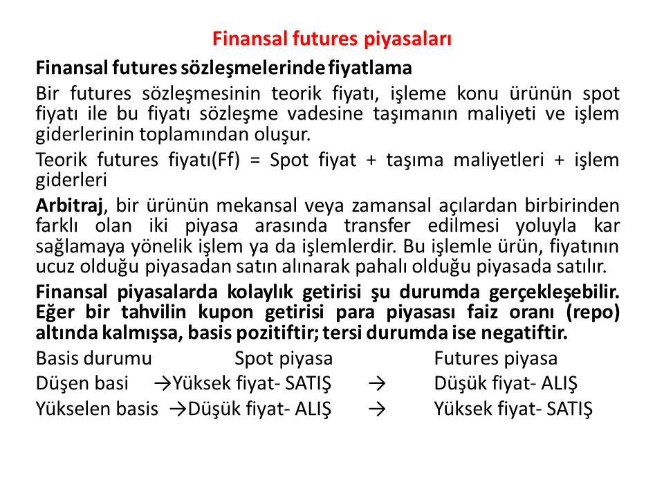 Finansal futures piyasaları Finansal futures sözleşmelerinde fiyatlama Bir futures sözleşmesinin teorik fiyatı, işleme konu ürünün spot fiyatı ile bu