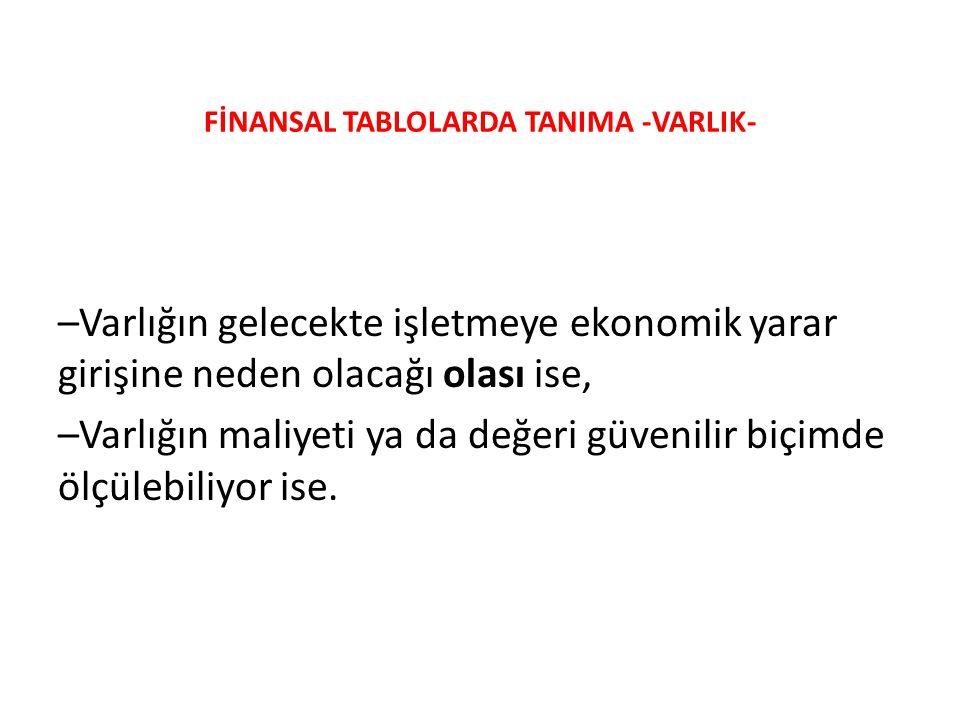 FİNANSAL TABLOLARDA TANIMA -VARLIK- –Varlığın gelecekte işletmeye ekonomik yarar girişine neden olacağı olası ise, –Varlığın maliyeti ya da değeri güv