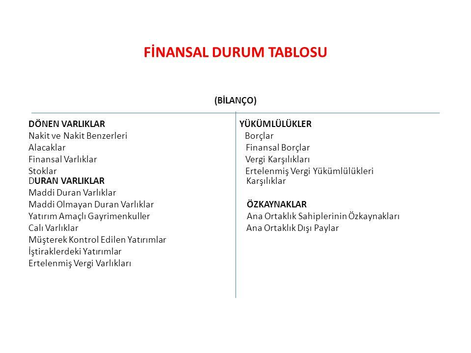 FİNANSAL DURUM TABLOSU (BİLANÇO) DÖNEN VARLIKLAR YÜKÜMLÜLÜKLER Nakit ve Nakit Benzerleri Borçlar Alacaklar Finansal Borçlar Finansal Varlıklar Vergi K