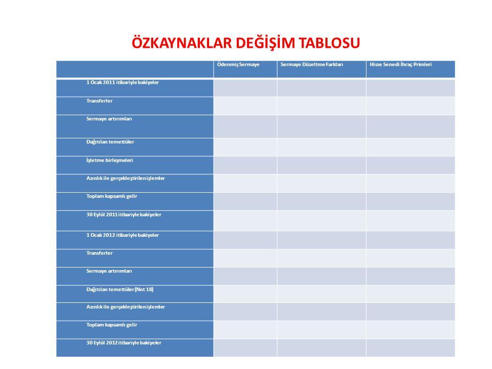 ÖZKAYNAKLAR DEĞİŞİM TABLOSU Ödenmiş SermayeSermaye Düzeltme FarklarıHisse Senedi İhraç Primleri 1 Ocak 2011 itibariyle bakiyeler Transferler Sermaye a