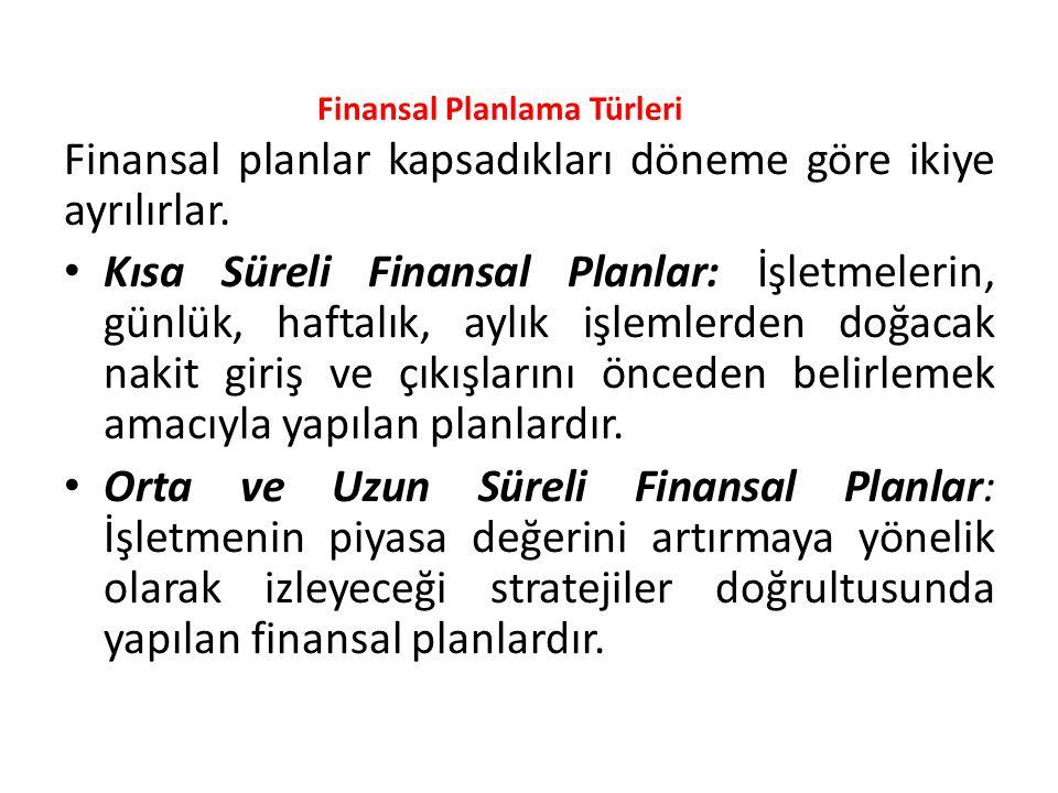 Finansal Planlama Türleri Finansal planlar kapsadıkları döneme göre ikiye ayrılırlar. • Kısa Süreli Finansal Planlar: İşletmelerin, günlük, haftalık,