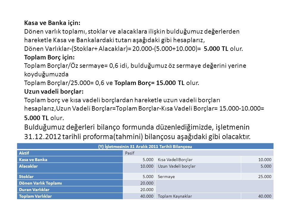 (Y) İşletmesinin 31 Aralık 2011 Tarihli Bilançosu AktifPasif Kasa ve Banka5.000Kısa VadeliBorçlar10.000 Alacaklar10.000Uzun Vadeli borçlar5.000 Stokla
