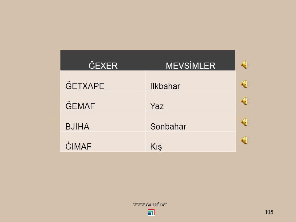 www.danef.net Çeşı (Şeşı )gece Çeşıb ǵ ı (Şeşıb ǵ ı ) gece yarısı Nefşağoseher Pçediype(Pşediype)tanyeri Pçediy (Pşediy)sabah Şecağoöğle Şecağowujöğleden sonra Pçıhaşhape (Pşeğaşhape)günbatımı Pçıhaşha (Pşeğaşha)akşam 104