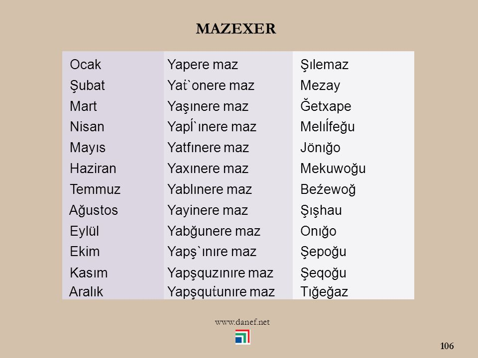 www.danef.net 105 ĞEXERMEVSİMLER ĞETXAPE İlkbahar ĞEMAF Yaz BJIHA Sonbahar ĆIMAF Kış