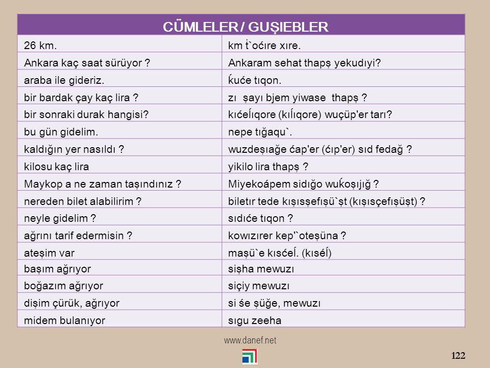 www.danef.net CÜMLELER / GUŞIEBLER annem nerede.séáne tıde şıı` .