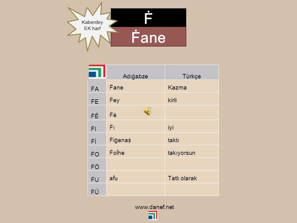 36 AdıǵabzeАдыгабзэTürkçeEnglish FA fabe фабэ sıcak hot FE fed фэд benzer similar FÉ féjen фежьэн başlamak to start FI bzıĺfığ бзылъфыгъ bayan female