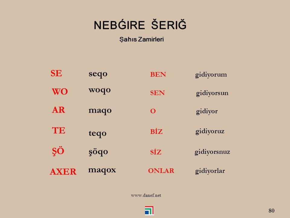 NEDEN LATİN ALFABE .Adı ǵ elerin % 80 Türkiye'de yaşamakta, latin harfleri kullanmaktadır.