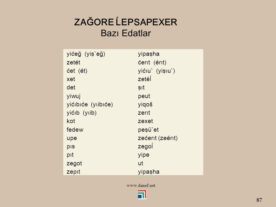 Edatlar, ismi nitelemezler. Tek başına kullanılmayan, bir isim ile kullanılıp ismin anlamını tamamlayan kelime gruplarıdır. ĹEPSAPE Edatlar www.danef.