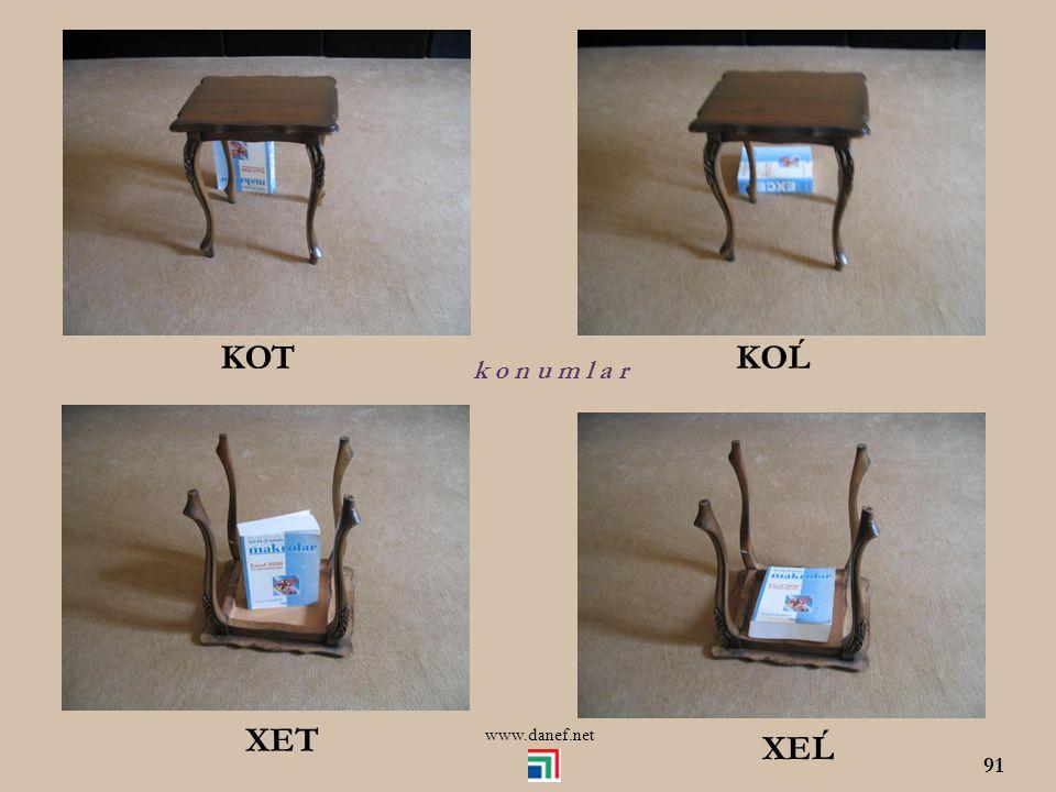 ĆET (ÉT)ĆEĹ (ÉĹ) UT UĹ www.danef.net 90 k o n u m l a r