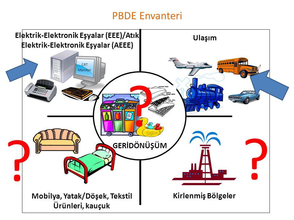 Ulaşım Mobilya, Yatak/Döşek, Tekstil Ürünleri, kauçuk Kirlenmiş Bölgeler GERİDÖNÜŞÜM Elektrik-Elektronik Eşyalar (EEE)/Atık Elektrik-Elektronik Eşyalar (AEEE) CRT Monitor PBDE Envanteri .